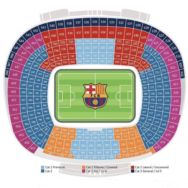 FC Barcelona live erleben