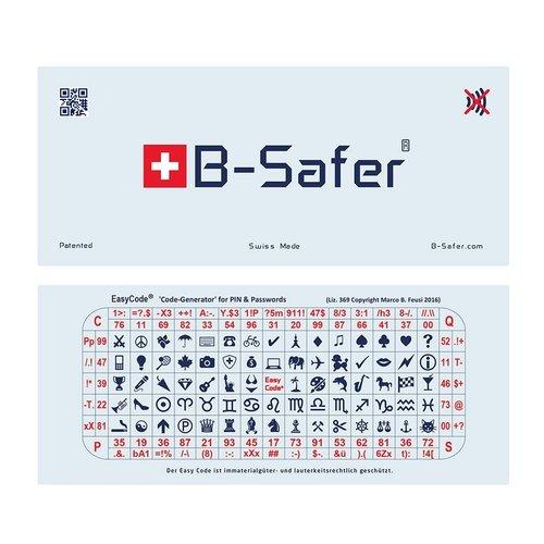 Image of B-Safer Format Banknote