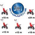 Dreirad Urban Trike