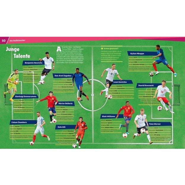 Was ist was Fussball inkl. WM Spielplan 2018